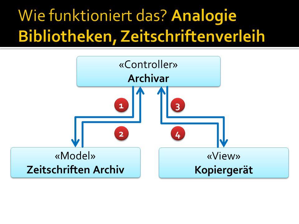 «Controller» Archivar «Controller» Archivar «Model» Zeitschriften Archiv «Model» Zeitschriften Archiv «View» Kopiergerät «View» Kopiergerät 1 1 3 3 2 2 4 4