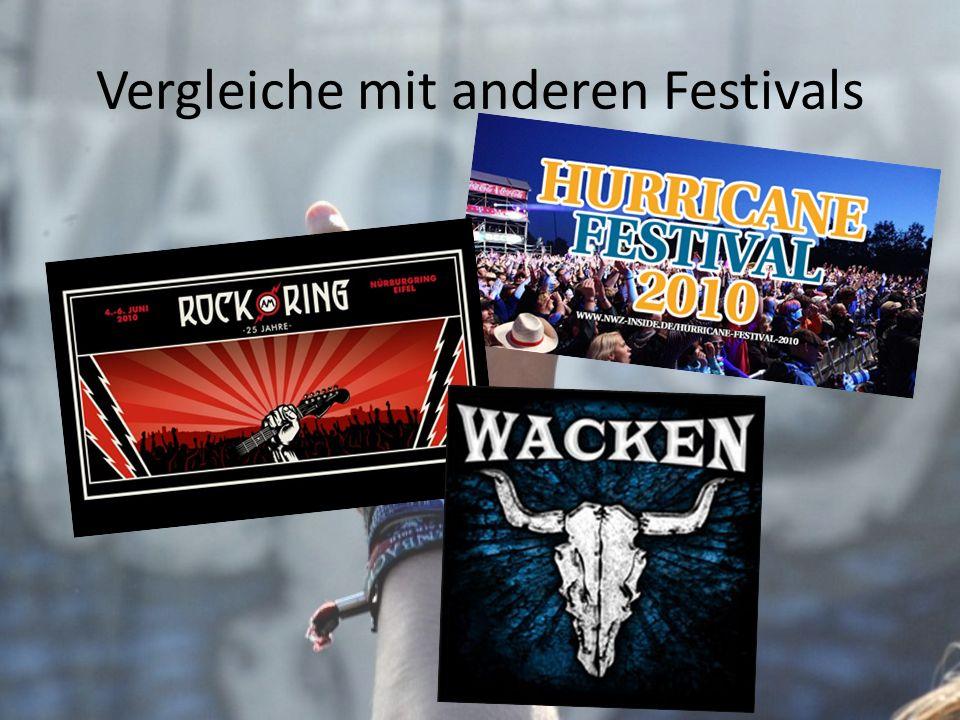 Vergleiche mit anderen Festivals