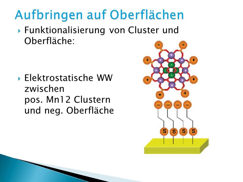 Funktionalisierung von Cluster und Oberfläche: Elektrostatische WW zwischen pos. Mn12 Clustern und neg. Oberfläche