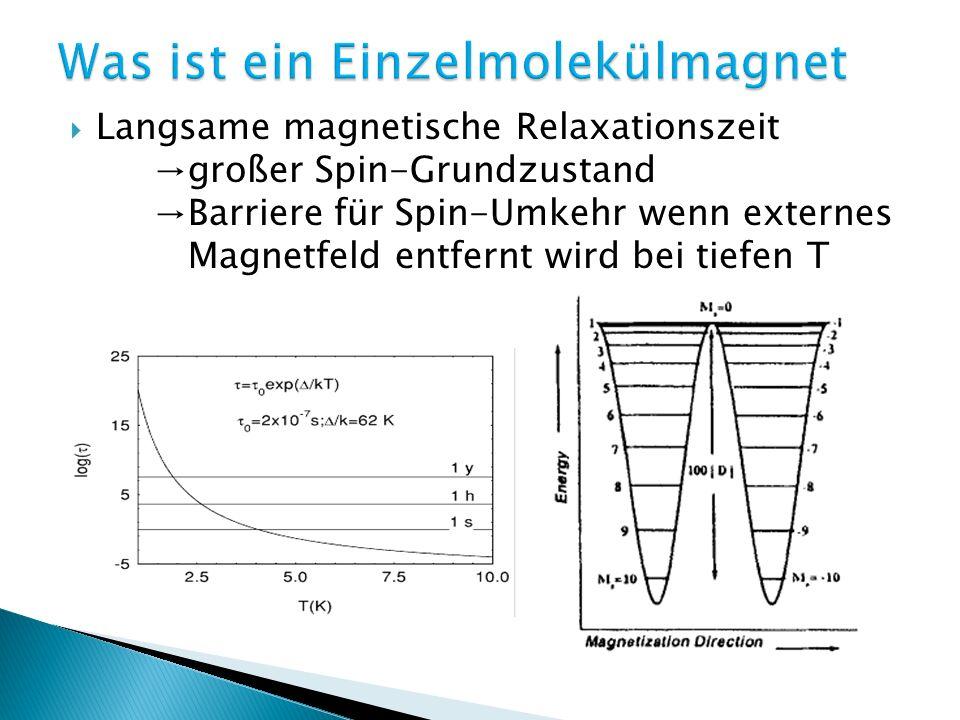 Langsame magnetische Relaxationszeit großer Spin-Grundzustand Barriere für Spin-Umkehr wenn externes Magnetfeld entfernt wird bei tiefen T