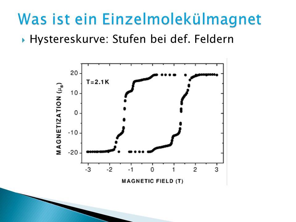 Hystereskurve: Stufen bei def. Feldern