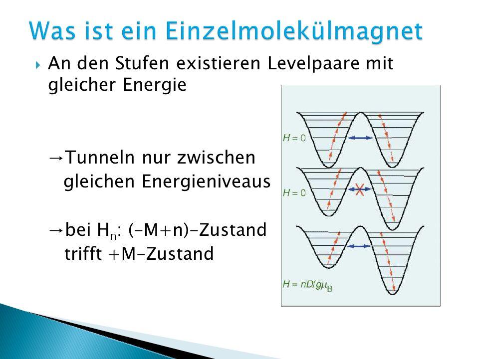 An den Stufen existieren Levelpaare mit gleicher Energie Tunneln nur zwischen gleichen Energieniveaus bei H n : (-M+n)-Zustand trifft +M-Zustand