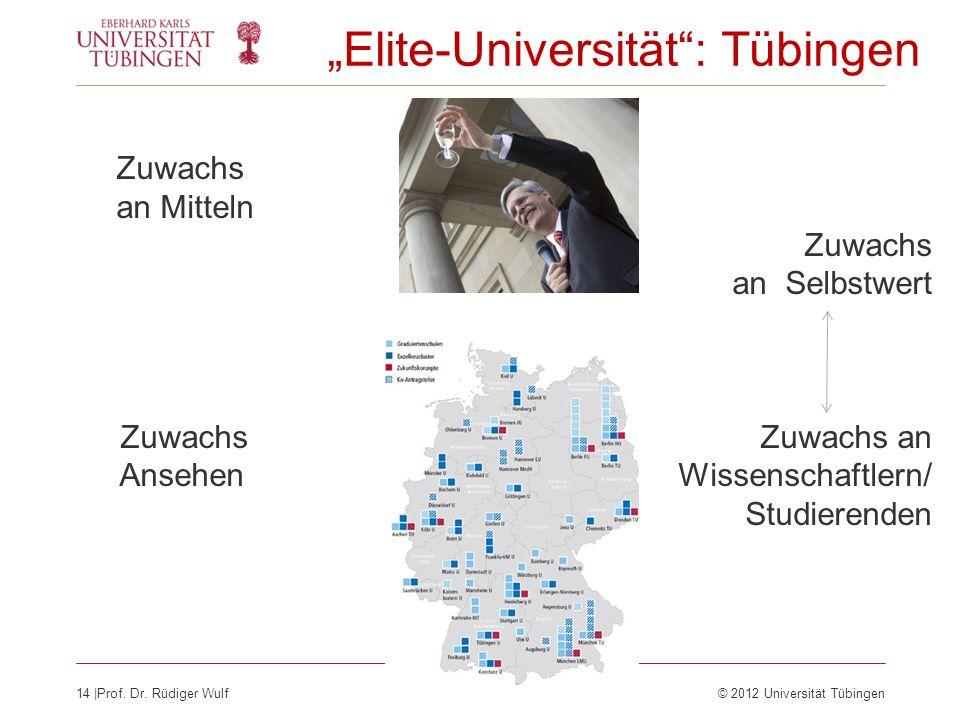 14 |Prof. Dr. Rüdiger Wulf© 2012 Universität Tübingen Elite-Universität: Tübingen Zuwachs an Mitteln Zuwachs an Selbstwert Zuwachs Zuwachs an Ansehen
