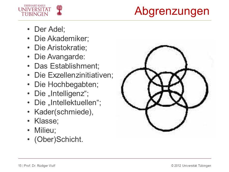 15 | Prof. Dr. Rüdiger Wulf© 2012 Universität Tübingen Abgrenzungen Der Adel; Die Akademiker; Die Aristokratie; Die Avangarde: Das Establishment; Die