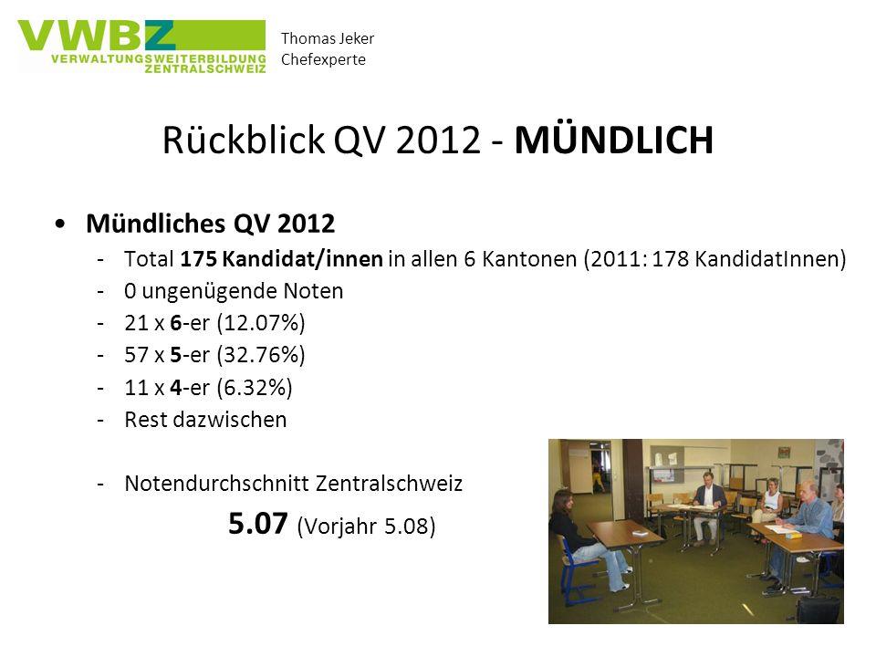 Thomas Jeker Chefexperte Rückblick QV 2012 - MÜNDLICH Mündliches QV 2012 -Total 175 Kandidat/innen in allen 6 Kantonen (2011: 178 KandidatInnen) -0 ungenügende Noten -21 x 6-er (12.07%) -57 x 5-er (32.76%) -11 x 4-er (6.32%) -Rest dazwischen -Notendurchschnitt Zentralschweiz 5.07 (Vorjahr 5.08)