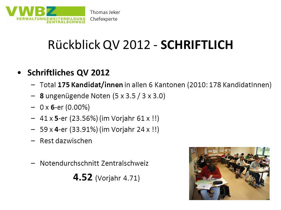 Thomas Jeker Chefexperte Rückblick QV 2012 - SCHRIFTLICH Schriftliches QV 2012 –Total 175 Kandidat/innen in allen 6 Kantonen (2010: 178 KandidatInnen) –8 ungenügende Noten (5 x 3.5 / 3 x 3.0) –0 x 6-er (0.00%) –41 x 5-er (23.56%) (im Vorjahr 61 x !!) –59 x 4-er (33.91%) (im Vorjahr 24 x !!) –Rest dazwischen –Notendurchschnitt Zentralschweiz 4.52 (Vorjahr 4.71)