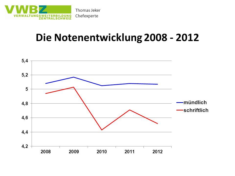 Thomas Jeker Chefexperte Die Notenentwicklung 2008 - 2012