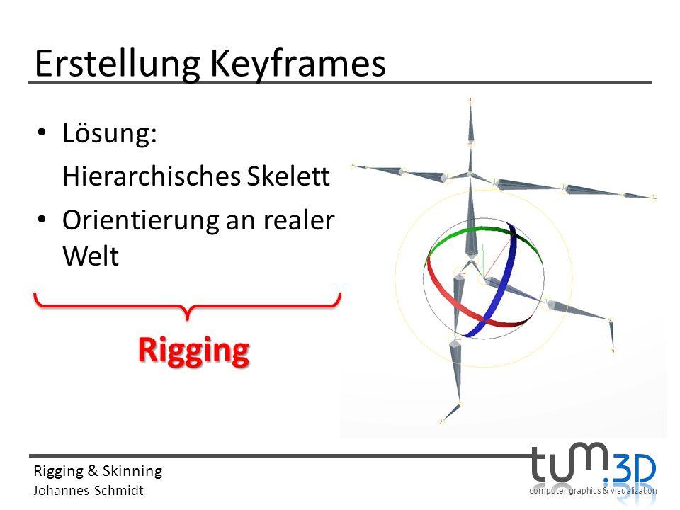 computer graphics & visualization Rigging & Skinning Johannes Schmidt Erstellung Keyframes Lösung: Hierarchisches Skelett Orientierung an realer Welt Rigging