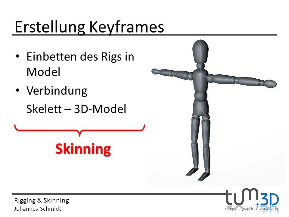 computer graphics & visualization Rigging & Skinning Johannes Schmidt Erstellung Keyframes Einbetten des Rigs in Model Verbindung Skelett – 3D-ModelSkinning