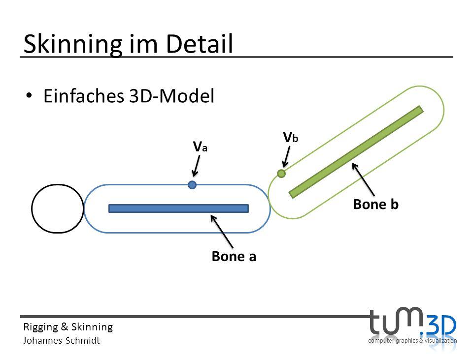 computer graphics & visualization Rigging & Skinning Johannes Schmidt Skinning im Detail Einfaches 3D-Model Bone a Bone b VaVa VbVb
