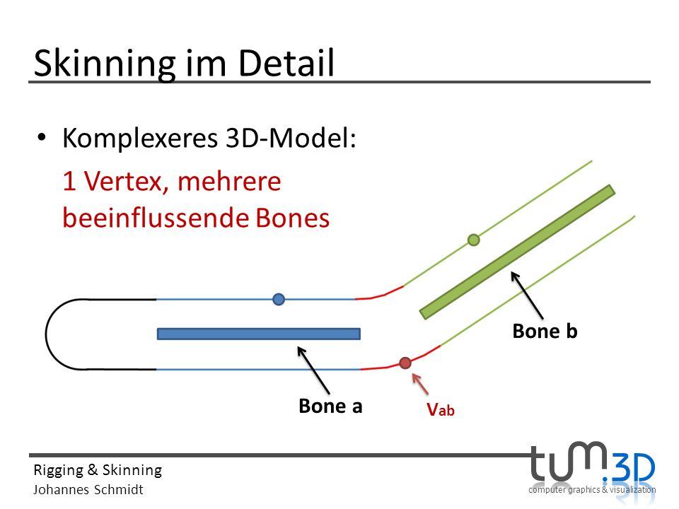computer graphics & visualization Rigging & Skinning Johannes Schmidt Skinning im Detail Komplexeres 3D-Model: 1 Vertex, mehrere beeinflussende Bones Bone a Bone b V ab