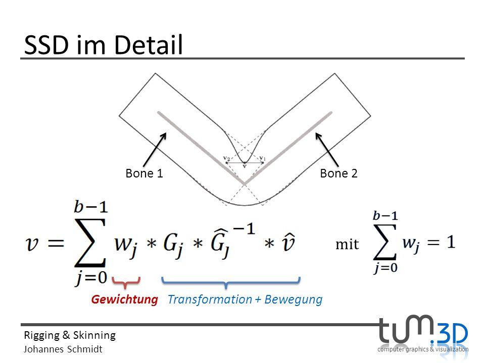 computer graphics & visualization Rigging & Skinning Johannes Schmidt SSD im Detail mit GewichtungTransformation + Bewegung Bone 2Bone 1