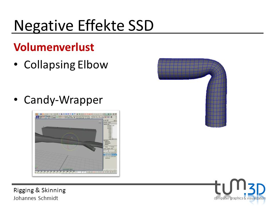 computer graphics & visualization Rigging & Skinning Johannes Schmidt Negative Effekte SSD Volumenverlust Collapsing Elbow Candy-Wrapper