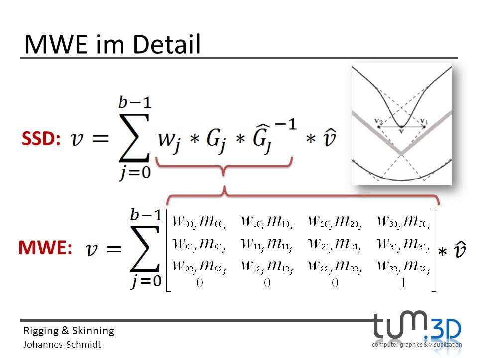 computer graphics & visualization Rigging & Skinning Johannes Schmidt MWE im Detail SSD: MWE: