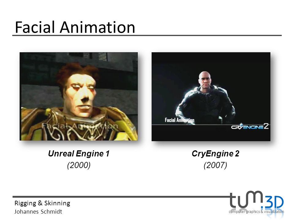 computer graphics & visualization Rigging & Skinning Johannes Schmidt Facial Animation Unreal Engine 1 (2000) CryEngine 2 (2007)
