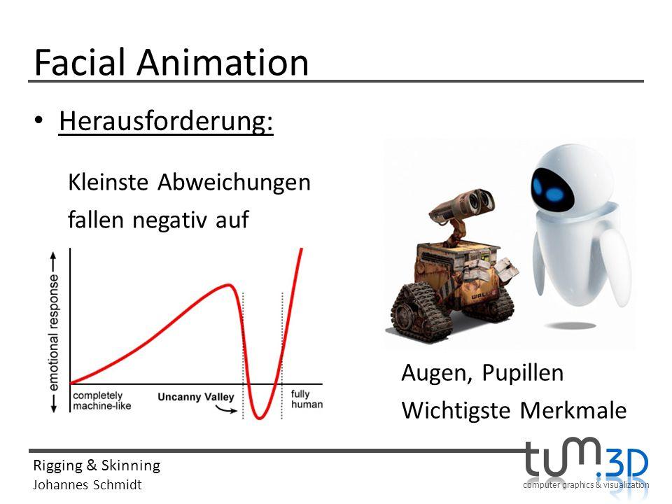 computer graphics & visualization Rigging & Skinning Johannes Schmidt Facial Animation Herausforderung: Kleinste Abweichungen fallen negativ auf Augen, Pupillen Wichtigste Merkmale