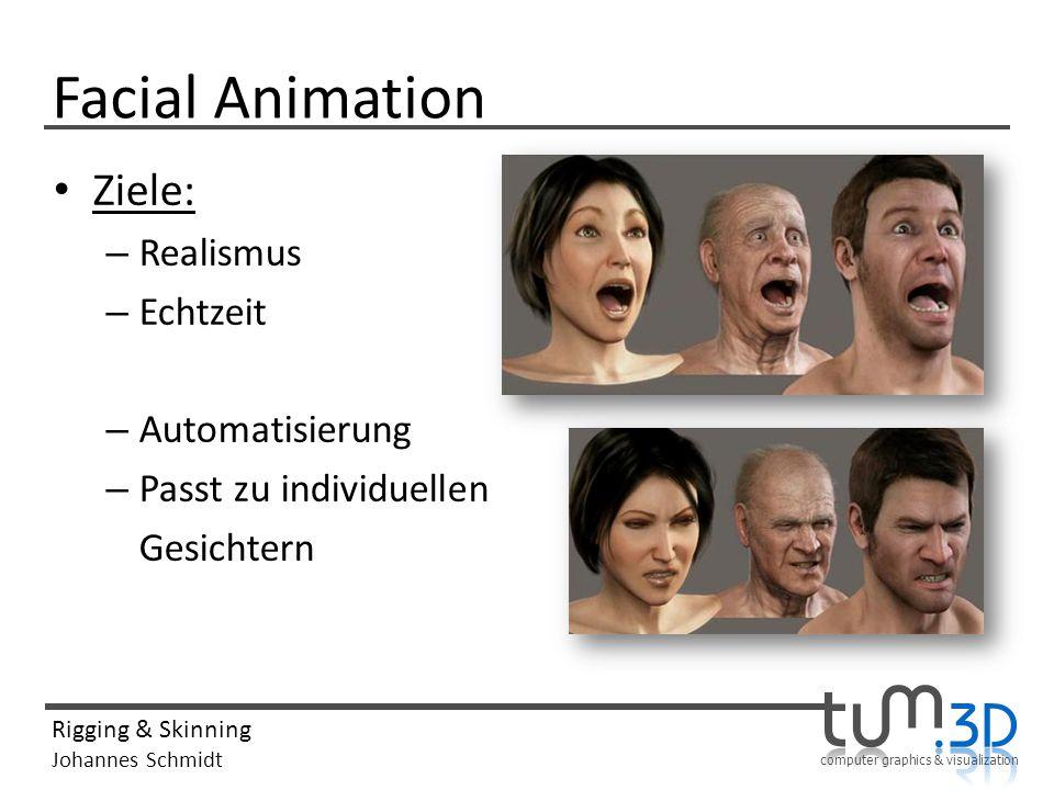 computer graphics & visualization Rigging & Skinning Johannes Schmidt Facial Animation Ziele: – Realismus – Echtzeit – Automatisierung – Passt zu individuellen Gesichtern