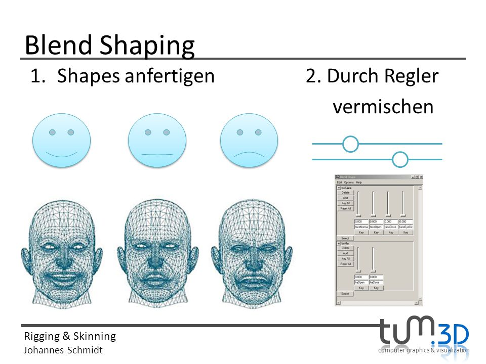 computer graphics & visualization Rigging & Skinning Johannes Schmidt Blend Shaping 1.Shapes anfertigen2. Durch Regler vermischen