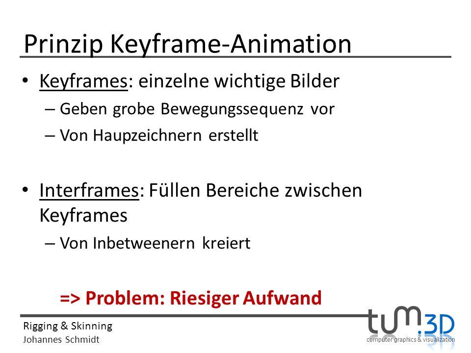 computer graphics & visualization Rigging & Skinning Johannes Schmidt Prinzip Keyframe-Animation Keyframes: einzelne wichtige Bilder – Geben grobe Bewegungssequenz vor – Von Haupzeichnern erstellt Interframes: Füllen Bereiche zwischen Keyframes – Von Inbetweenern kreiert => Problem: Riesiger Aufwand