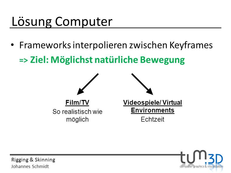computer graphics & visualization Rigging & Skinning Johannes Schmidt Lösung Computer Frameworks interpolieren zwischen Keyframes => Ziel: Möglichst natürliche Bewegung Film/TV So realistisch wie möglich Videospiele/ Virtual Environments Echtzeit