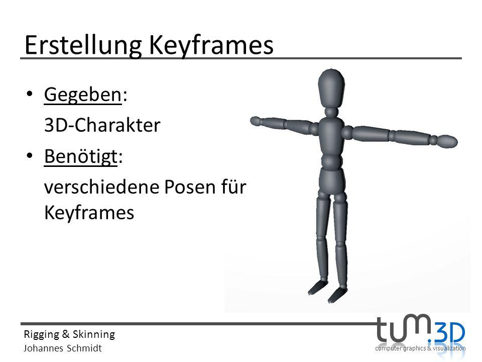 computer graphics & visualization Rigging & Skinning Johannes Schmidt Erstellung Keyframes Gegeben: 3D-Charakter Benötigt: verschiedene Posen für Keyframes
