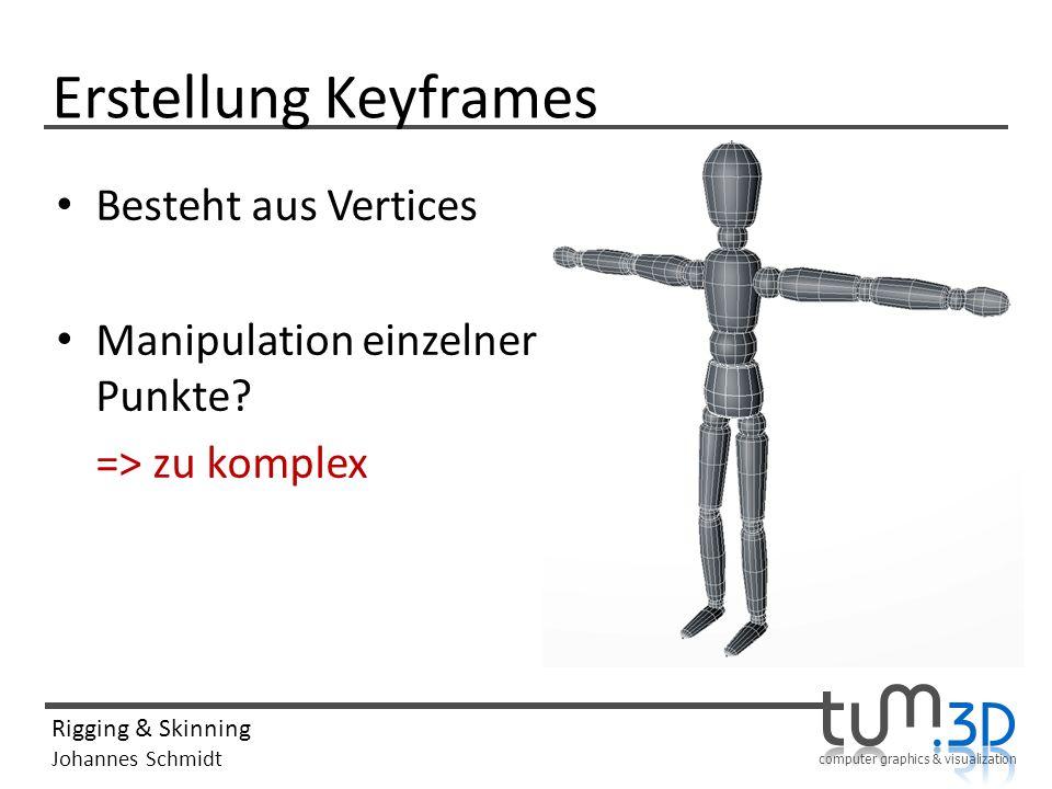 computer graphics & visualization Rigging & Skinning Johannes Schmidt Erstellung Keyframes Besteht aus Vertices Manipulation einzelner Punkte.