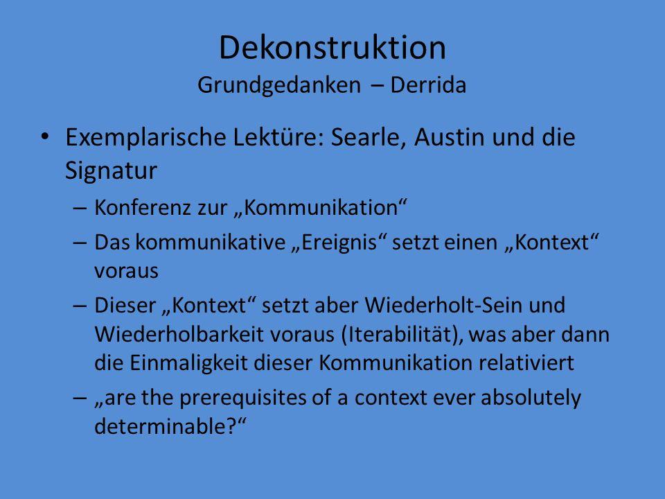 Dekonstruktion Grundgedanken – Derrida Exemplarische Lektüre: Searle, Austin und die Signatur – Konferenz zur Kommunikation – Das kommunikative Ereignis setzt einen Kontext voraus – Dieser Kontext setzt aber Wiederholt-Sein und Wiederholbarkeit voraus (Iterabilität), was aber dann die Einmaligkeit dieser Kommunikation relativiert – are the prerequisites of a context ever absolutely determinable?