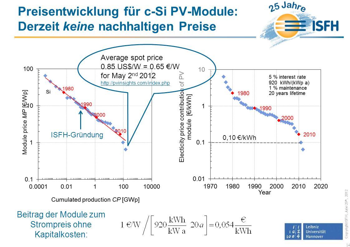Copyright ISFH, June 29 th, 2012 14 Preisentwicklung für c-Si PV-Module: Derzeit keine nachhaltigen Preise Average spot price 0.85 US$/W = 0.65 /W for May 2 nd 2012 http://pvinsights.com/index.php Beitrag der Module zum Strompreis ohne Kapitalkosten: 0,10 /kWh ISFH-Gründung