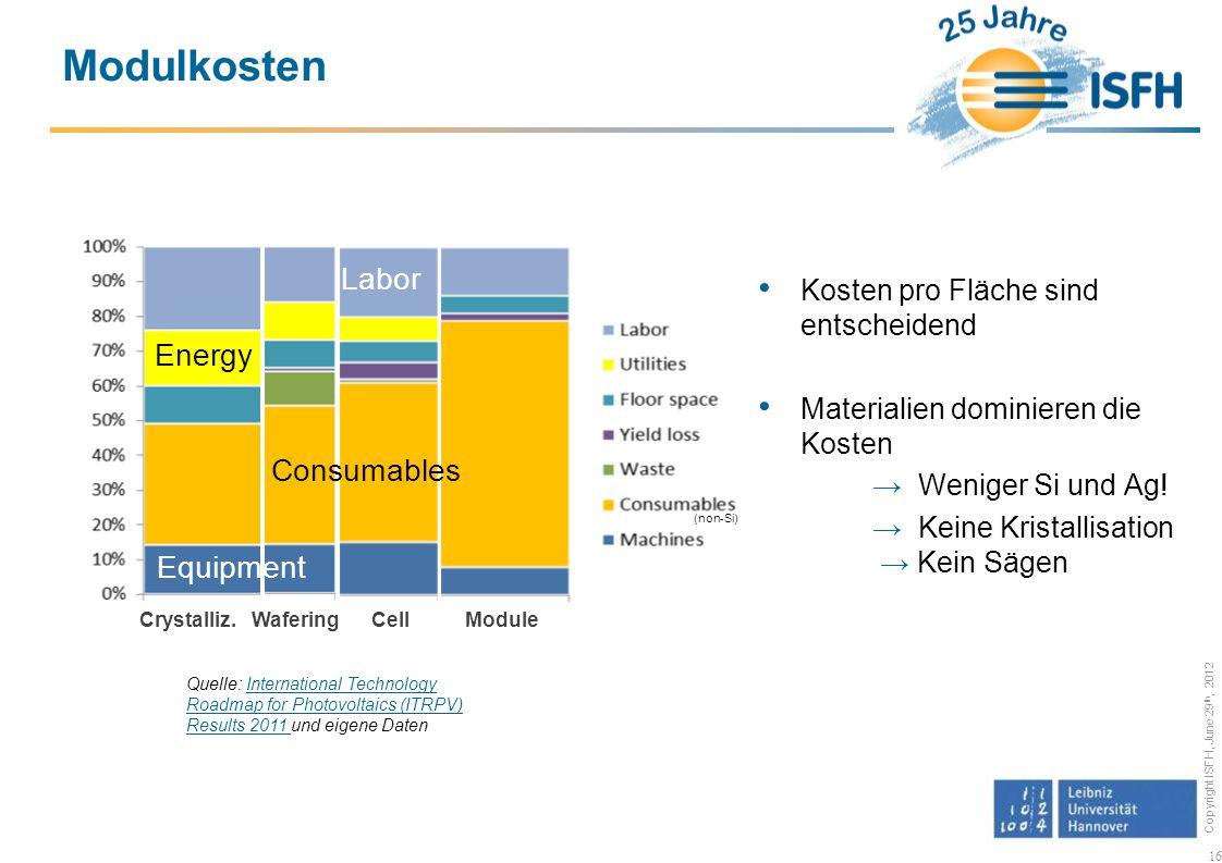 Copyright ISFH, June 29 th, 2012 Kosten pro Fläche sind entscheidend Materialien dominieren die Kosten Weniger Si und Ag.