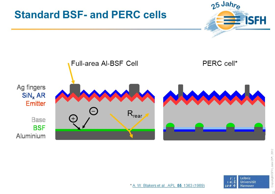 Copyright ISFH, June 29 th, 2012 Standard BSF- and PERC cells Full-area Al-BSF Cell PERC cell* R rear 18 * A. W. Blakers et al., APL 55, 1363 (1989)A.
