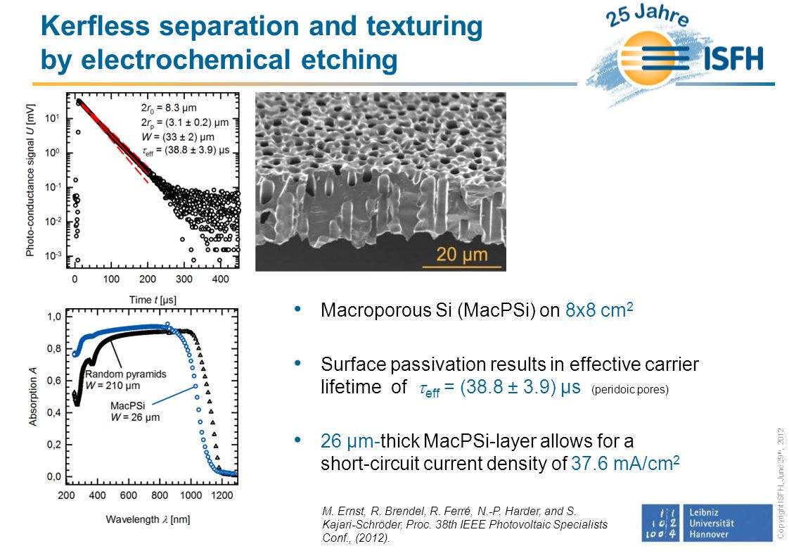 Copyright ISFH, June 29 th, 2012 Kerfless separation and texturing by electrochemical etching Macroporous Si (MacPSi) on 8x8 cm 2 Surface passivation results in effective carrier lifetime of eff = (38.8 ± 3.9) µs (peridoic pores) 26 µm-thick MacPSi-layer allows for a short-circuit current density of 37.6 mA/cm 2 M.