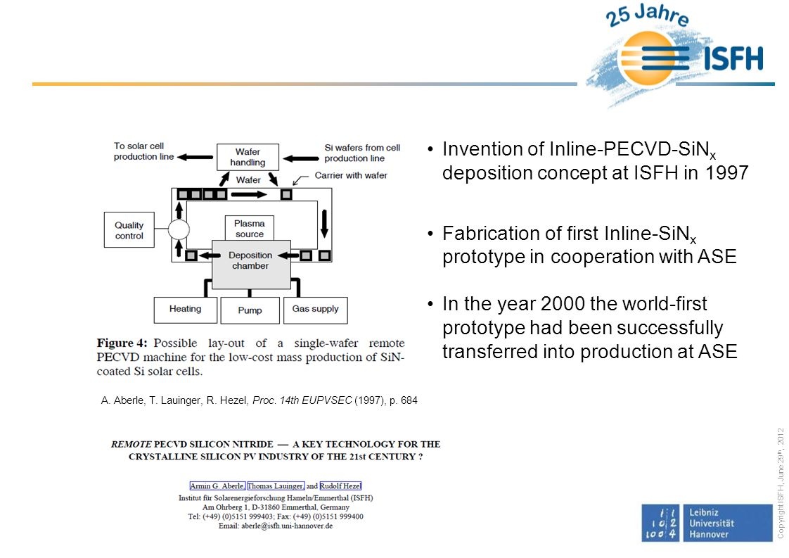Copyright ISFH, June 29 th, 2012 A. Aberle, T. Lauinger, R. Hezel, Proc. 14th EUPVSEC (1997), p. 684 Invention of Inline-PECVD-SiN x deposition concep