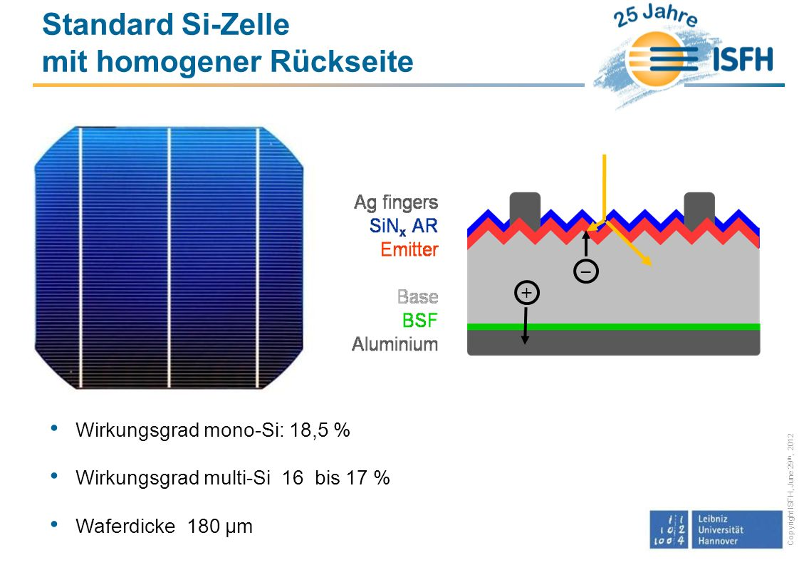Copyright ISFH, June 29 th, 2012 Standard Si-Zelle mit homogener Rückseite Wirkungsgrad mono-Si: 18,5 % Wirkungsgrad multi-Si 16 bis 17 % Waferdicke180 µm + _