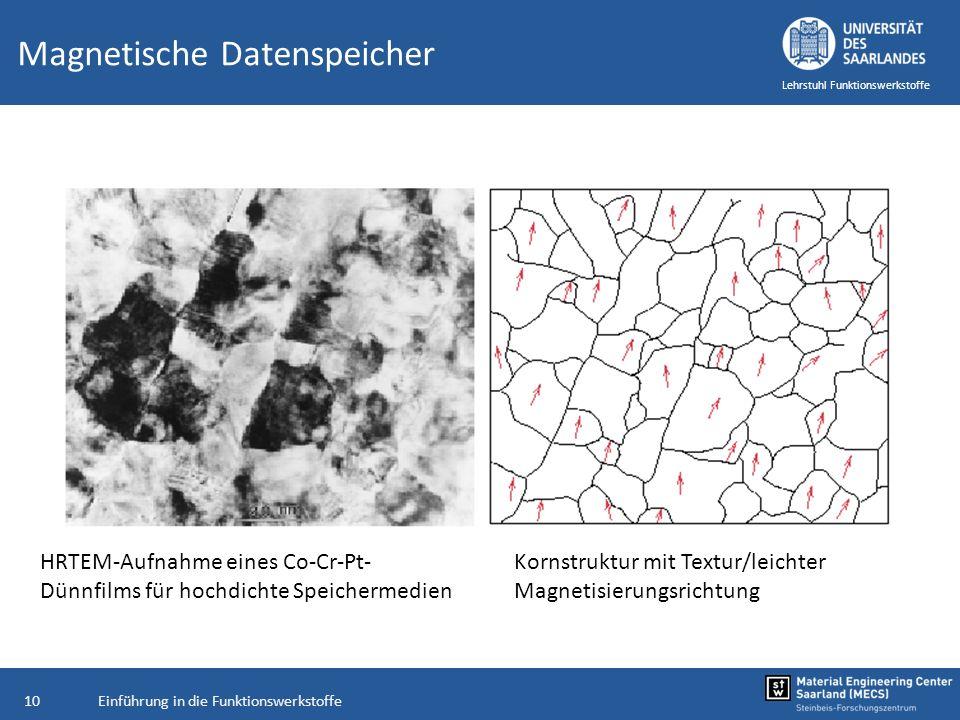 Einführung in die Funktionswerkstoffe10 Lehrstuhl Funktionswerkstoffe Magnetische Datenspeicher HRTEM-Aufnahme eines Co-Cr-Pt- Dünnfilms für hochdicht