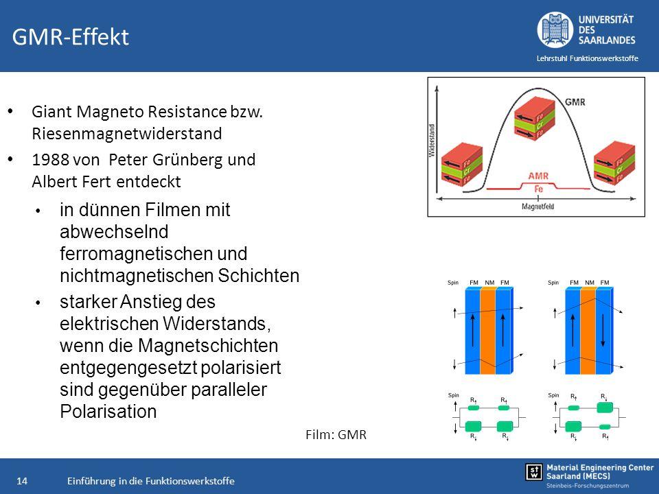Einführung in die Funktionswerkstoffe14 Lehrstuhl Funktionswerkstoffe GMR-Effekt Giant Magneto Resistance bzw. Riesenmagnetwiderstand 1988 von Peter G