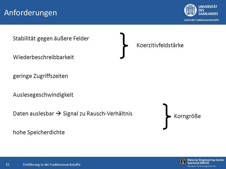 Einführung in die Funktionswerkstoffe15 Lehrstuhl Funktionswerkstoffe Anforderungen Stabilität gegen äußere Felder Wiederbeschreibbarkeit geringe Zugr