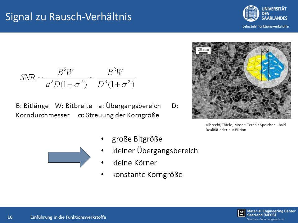Einführung in die Funktionswerkstoffe16 Lehrstuhl Funktionswerkstoffe Signal zu Rausch-Verhältnis große Bitgröße kleiner Übergangsbereich kleine Körne