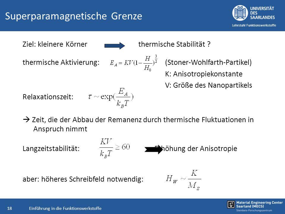 Einführung in die Funktionswerkstoffe18 Lehrstuhl Funktionswerkstoffe Ziel: kleinere Körner thermische Stabilität ? thermische Aktivierung: (Stoner-Wo
