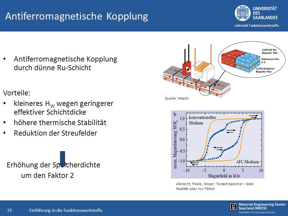 Einführung in die Funktionswerkstoffe21 Lehrstuhl Funktionswerkstoffe Antiferromagnetische Kopplung Antiferromagnetische Kopplung durch dünne Ru-Schic