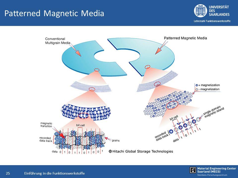 Einführung in die Funktionswerkstoffe25 Lehrstuhl Funktionswerkstoffe Patterned Magnetic Media