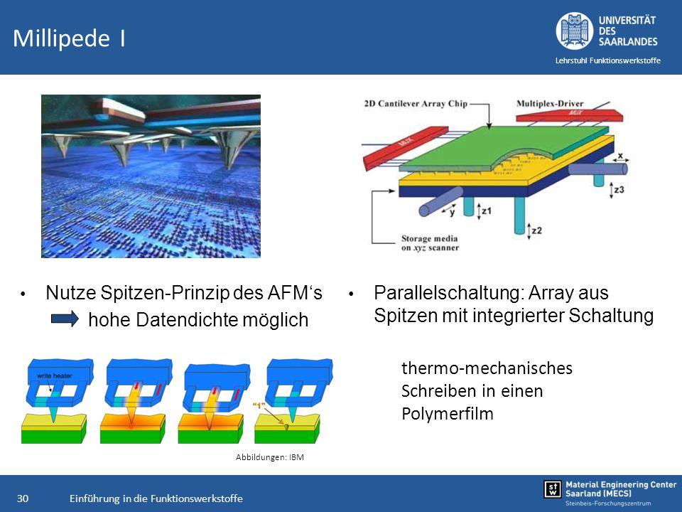 Einführung in die Funktionswerkstoffe30 Lehrstuhl Funktionswerkstoffe Millipede I thermo-mechanisches Schreiben in einen Polymerfilm Nutze Spitzen-Pri