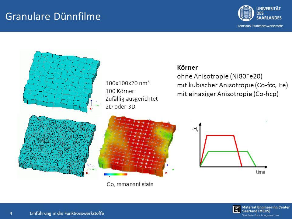 Einführung in die Funktionswerkstoffe4 Lehrstuhl Funktionswerkstoffe Granulare Dünnfilme 100x100x20 nm³ 100 Körner Zufällig ausgerichtet 2D oder 3D Kö