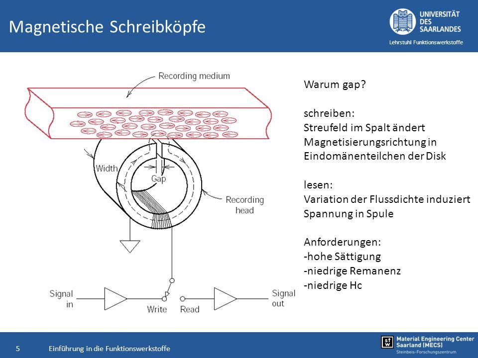 Einführung in die Funktionswerkstoffe5 Lehrstuhl Funktionswerkstoffe Magnetische Schreibköpfe Warum gap? schreiben: Streufeld im Spalt ändert Magnetis