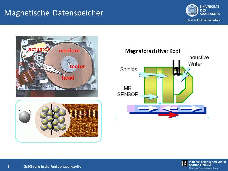 Einführung in die Funktionswerkstoffe8 Lehrstuhl Funktionswerkstoffe Magnetische Datenspeicher Magnetoresistiver Kopf