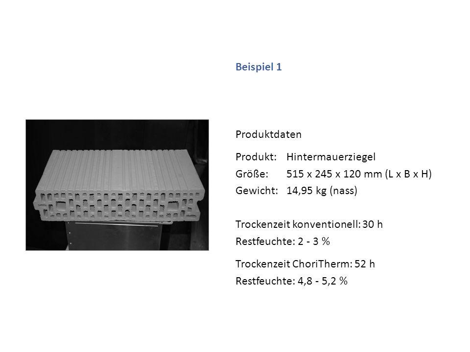 Beispiel 2 Produktdaten Produkt:Flächendachziegel Batzenlänge:560 mm Gewicht:6,76 kg (nass) Trockenzeit konventionell: 21 h Restfeuchte: 2 – 3 % Trockenzeit ChoriTherm: 48 h Restfeuchte: 5,4 %