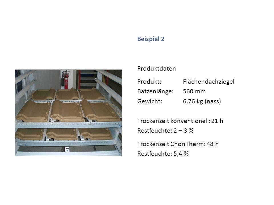 Beispiel 3 Produktdaten: Produkt:Flächendachziegel Batzenlänge:560 mm Gewicht:6,76 kg (nass) Trockenzeit konventionell: 21 h Restfeuchte: 2 – 3 % Trockenzeit ChoriTherm: 68 h Restfeuchte: 3,5 %