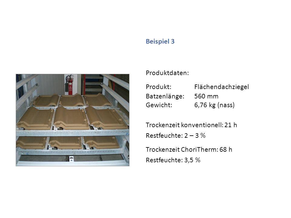 Dachziegel Surabaya, Indonesien (Monsunregen!) (Leider kein Bild) Beispiel 4 Produktdaten: Produkt:Dachziegel Gewicht:3,9 kg (nass) Trockenzeit konventionell: 25 h Restfeuchte: 2 – 3 % Trockenzeit ChoriTherm: 72 h Restfeuchte: 4,4 %