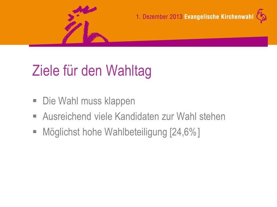 Kontaktdaten Evangelisches Medienhaus GmbH Tel.