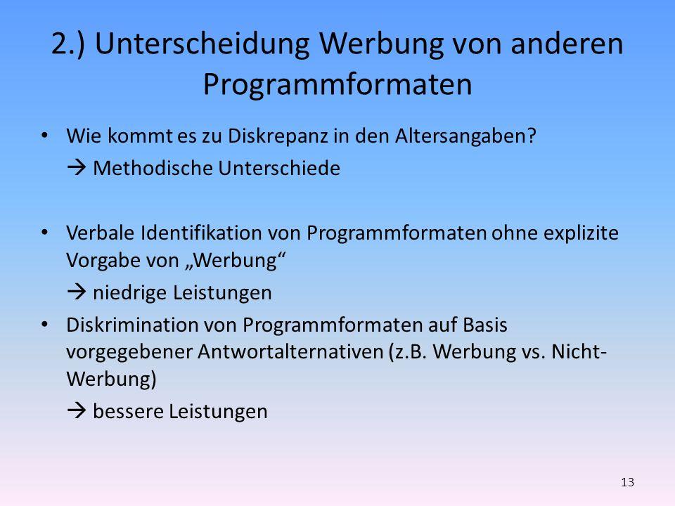 2.) Unterscheidung Werbung von anderen Programmformaten Wie kommt es zu Diskrepanz in den Altersangaben? Methodische Unterschiede Verbale Identifikati