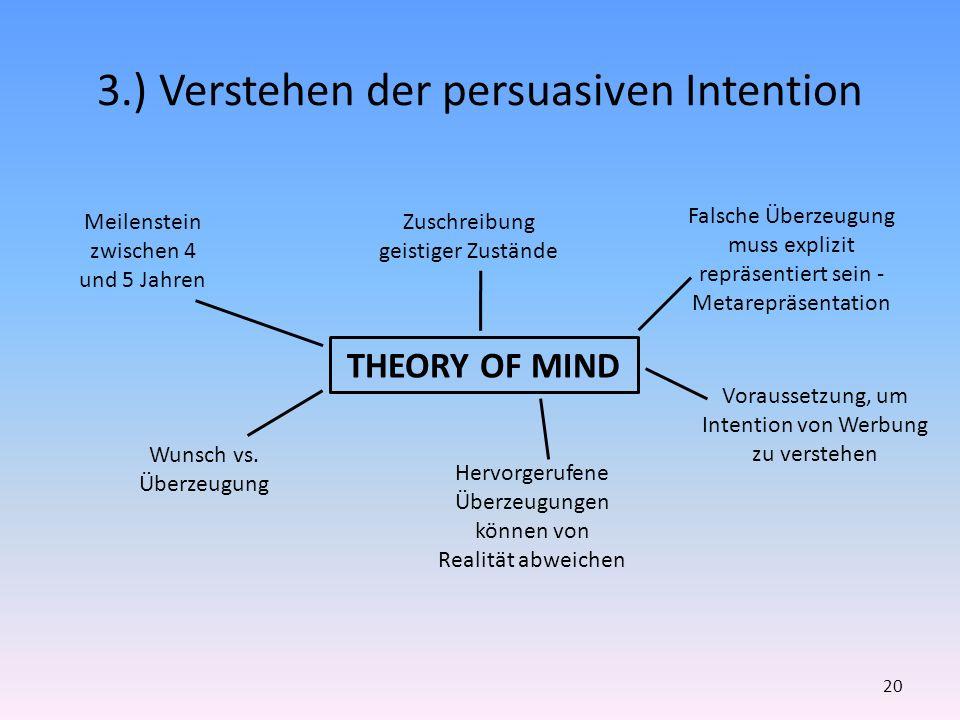 3.) Verstehen der persuasiven Intention 20 THEORY OF MIND Meilenstein zwischen 4 und 5 Jahren Falsche Überzeugung muss explizit repräsentiert sein - M